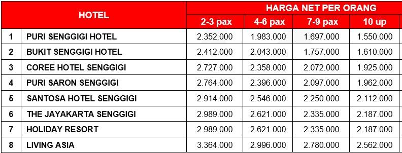 Harga Paket Tour Lombok 4h3m A